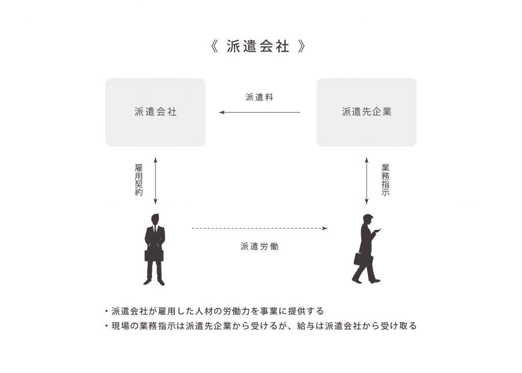 コラム_派遣-02