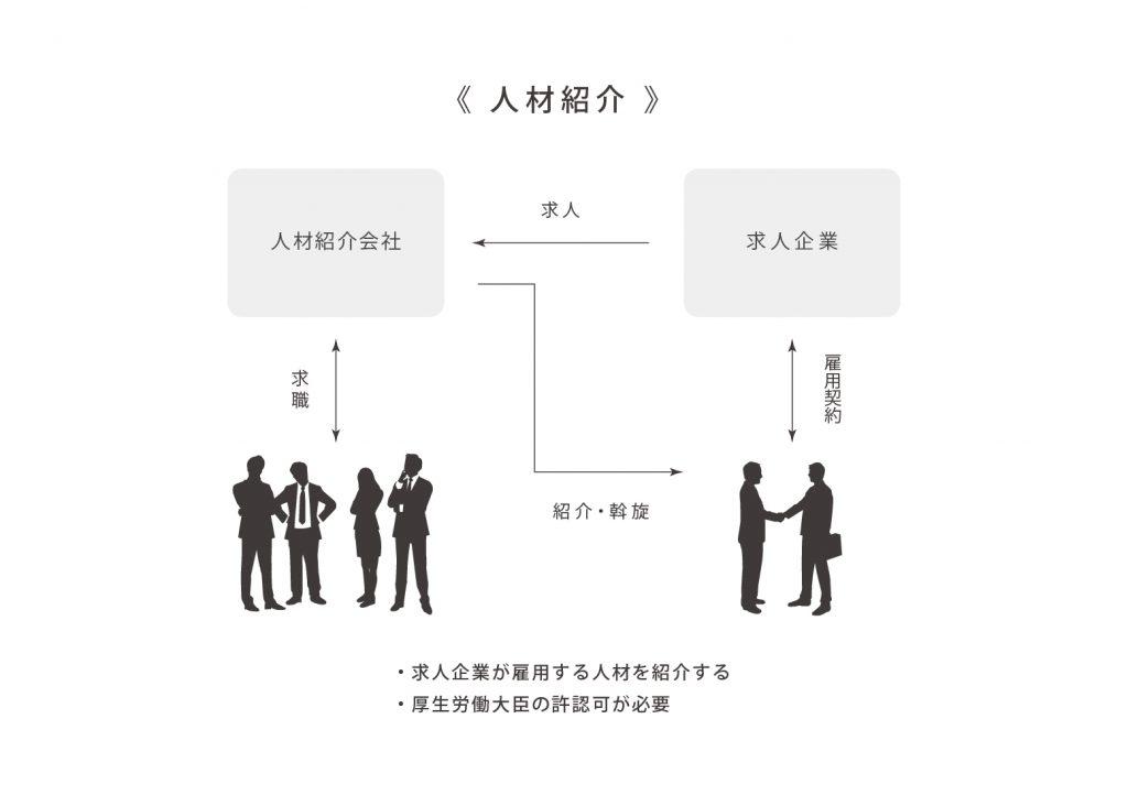 コラム_派遣-01